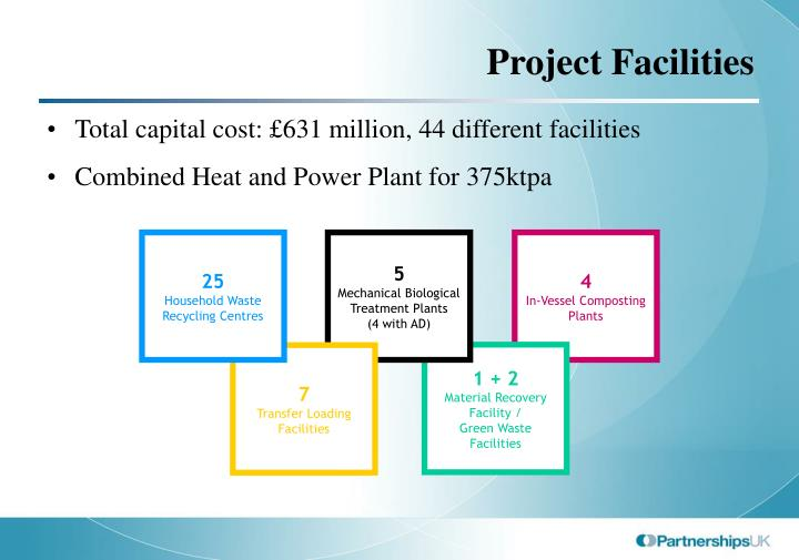 Project Facilities