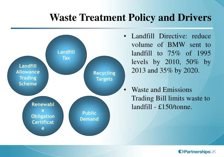 Waste treatment policy and drivers