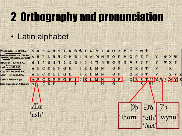 2  Orthography and pronunciation