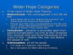 wider hope categories