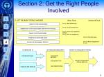 section 2 get the right people involved
