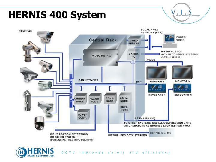 Hernis 400 system