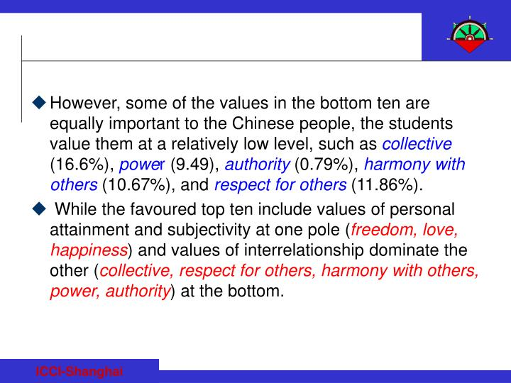 However, some of the values in the bottom ten are equally important to the Chinese people, the students value them at a relatively low level, such as