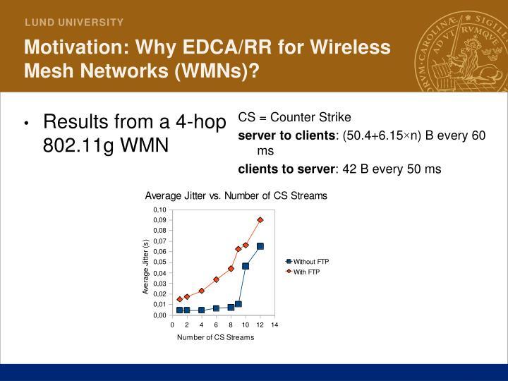 Motivation: Why EDCA/RR for Wireless