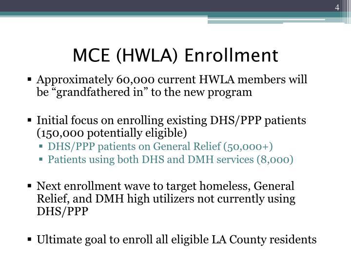 MCE (HWLA) Enrollment