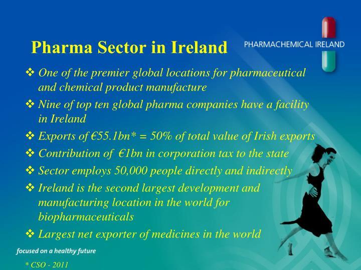 Pharma sector in ireland