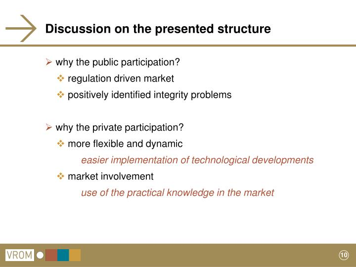 Discussion on the presented structure