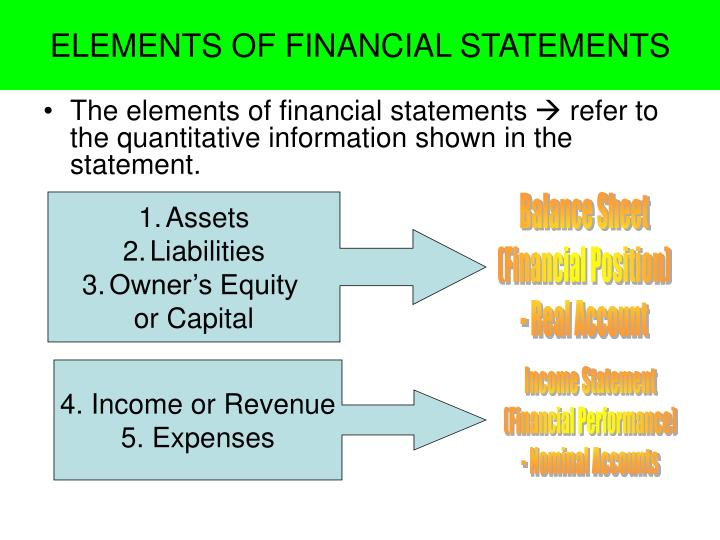 elements of financial statements Financial statements present the results of operations and the financial position of the company four main statements are commonly prepared by publicly-traded companies: balance sheet, income statement, cash flow statement and statement.