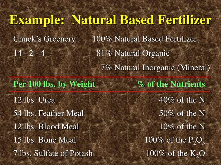 Example:  Natural Based Fertilizer
