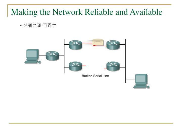 Making the Network Reliable and Available