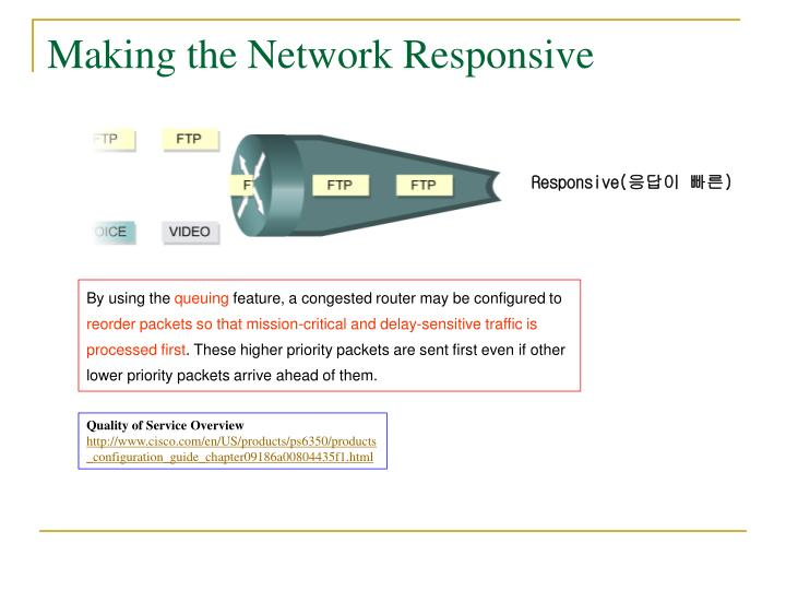 Making the Network Responsive
