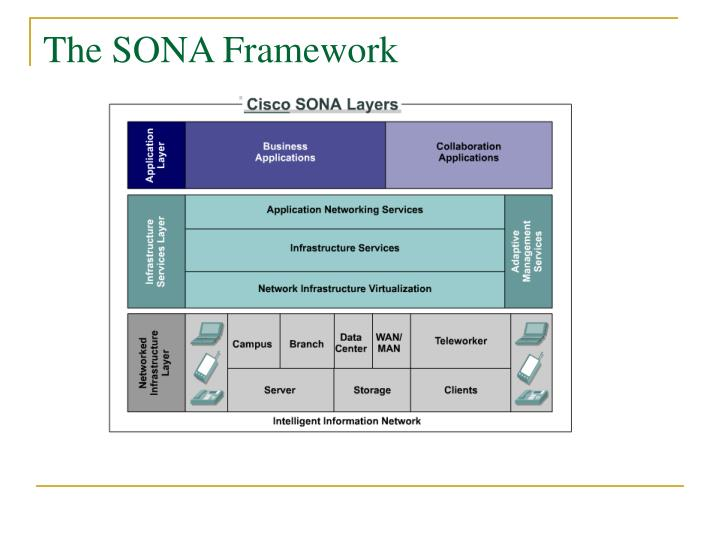 The SONA Framework