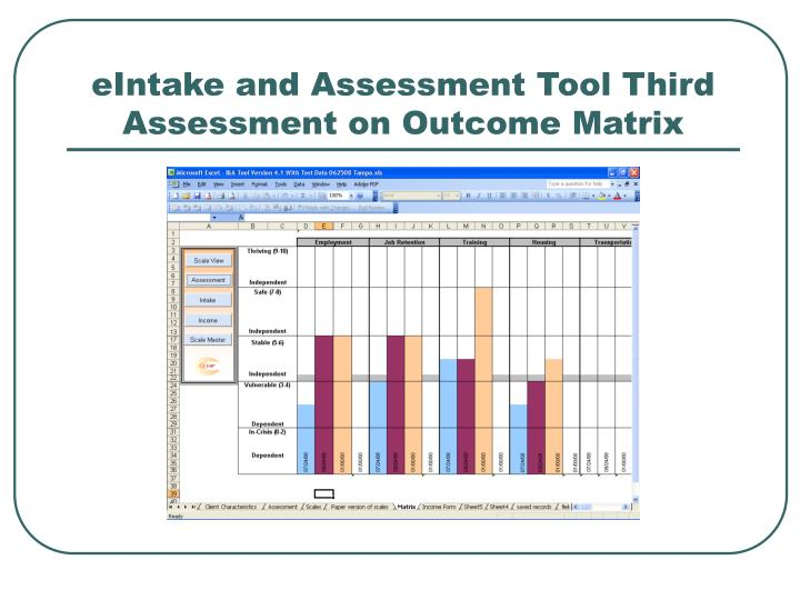 eIntake and Assessment Tool Third Assessment on Outcome Matrix