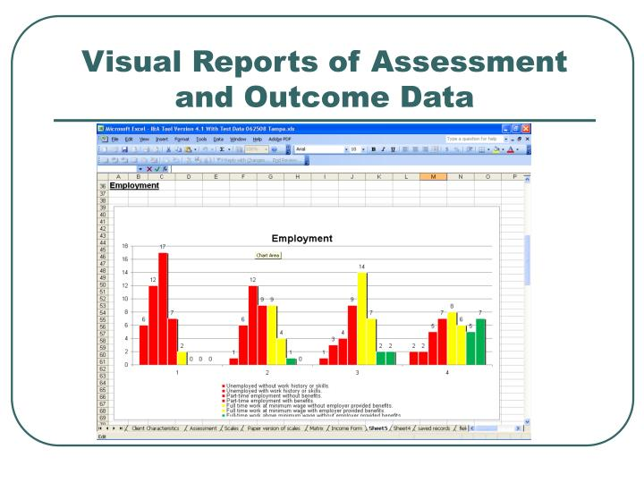 Visual Reports of Assessment and Outcome Data