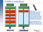 tcp ip vs infiniband