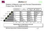 relation of maturity level and process characteristics product size 500 kloc