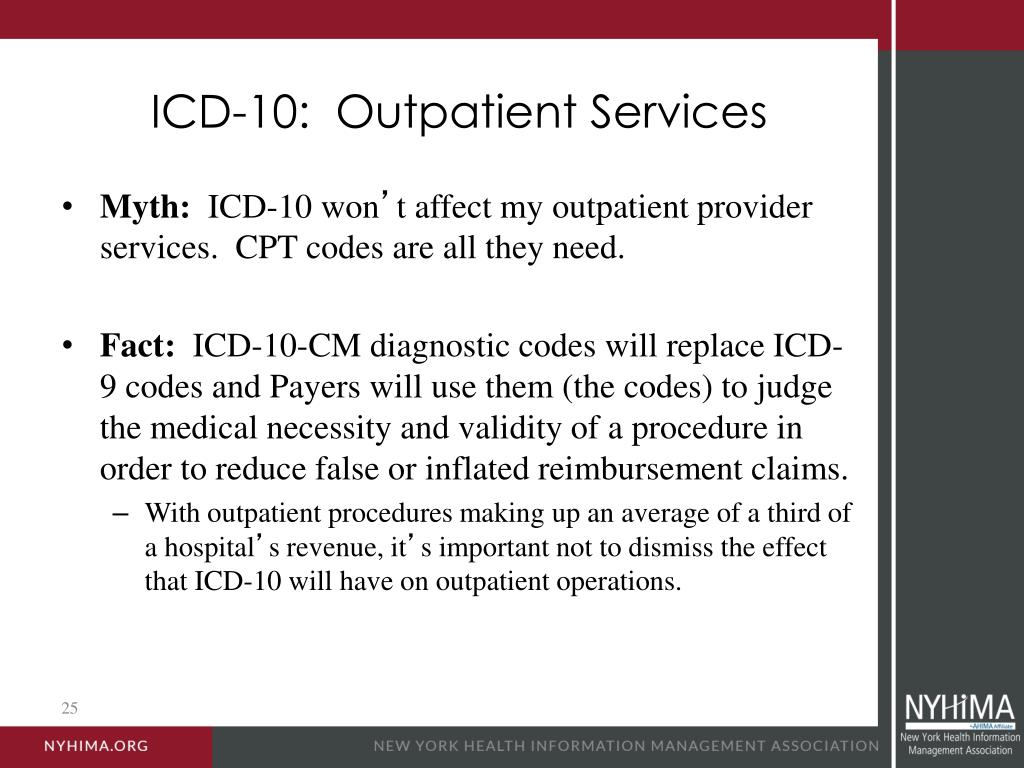 icd 10 code chronic daily headache