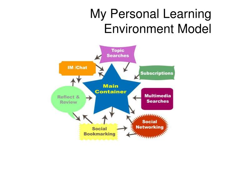 My Personal Learning