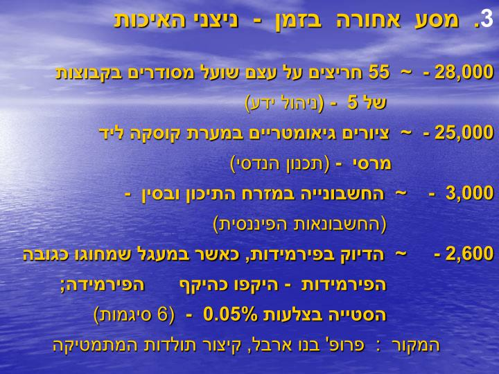 Lean six sigma 2008