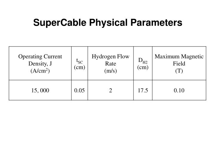 SuperCable Physical Parameters
