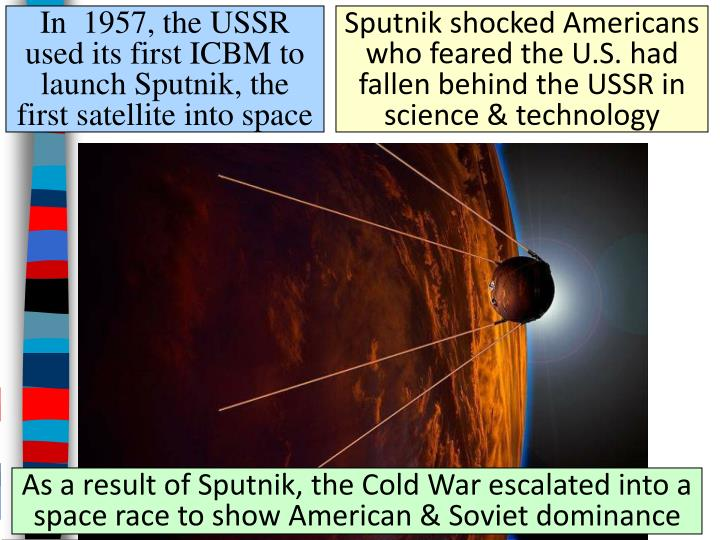 In  1957, the USSR used its first ICBM to launch Sputnik, the first satellite into space