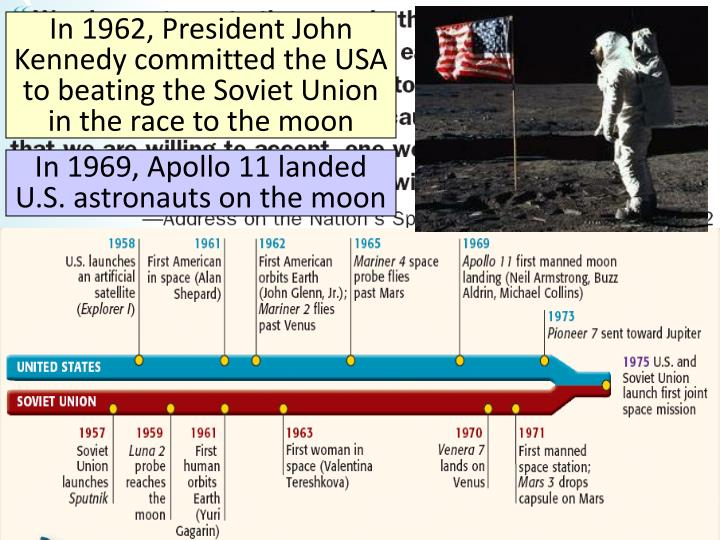 In 1962, President John Kennedy committed the USA to beating the Soviet Union in the race to the moon