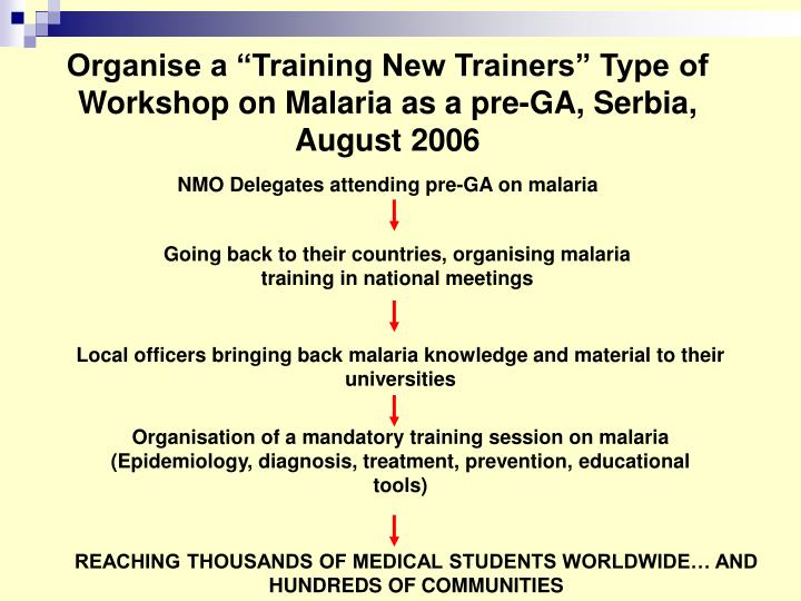 """Organise a """"Training New Trainers"""" Type of Workshop on Malaria as a pre-GA, Serbia, August 2006"""