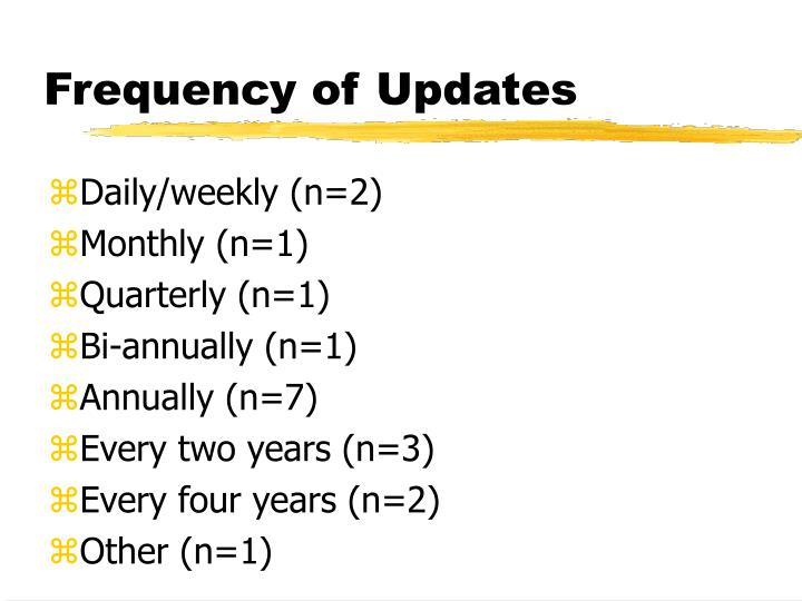 Frequency of Updates