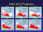 cmc 2012 prediction