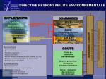directive responsabilite environnementale