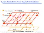 current distribution in power supply mesh illustration