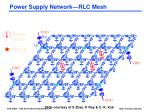 power supply network rlc mesh