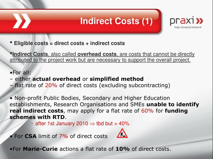 Indirect Costs (1)
