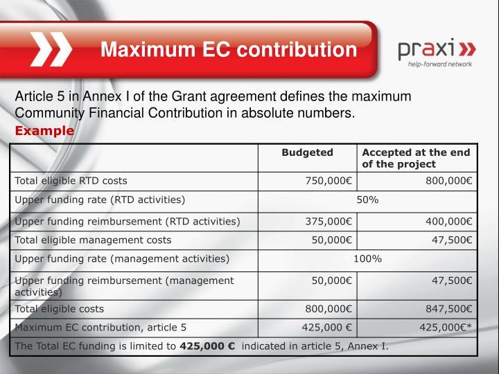 Maximum EC contribution