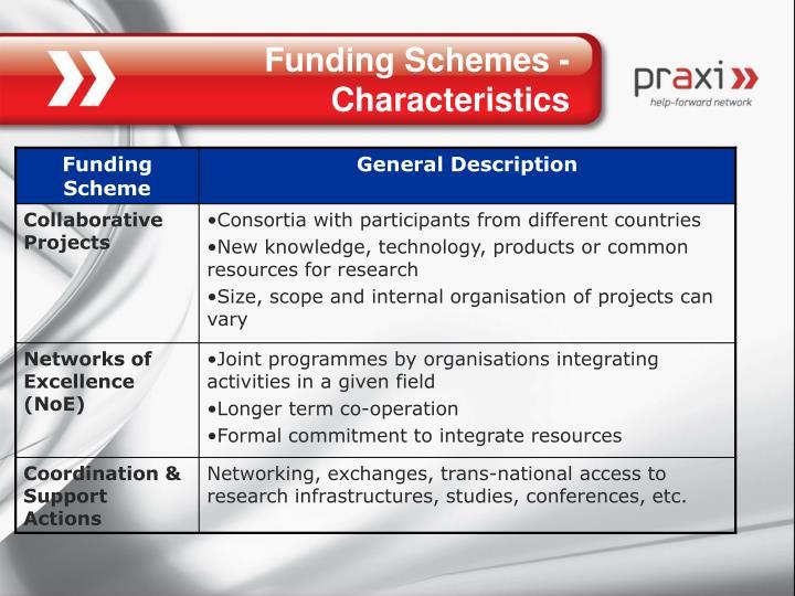 Funding Schemes - Characteristics