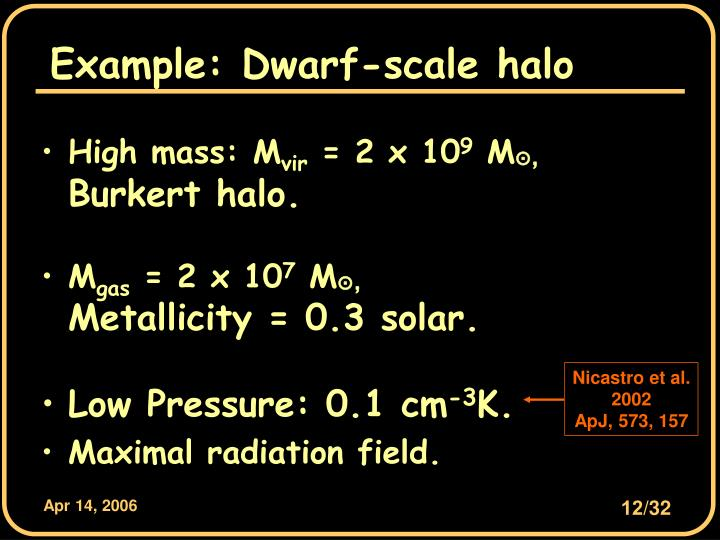 Example: Dwarf-scale halo