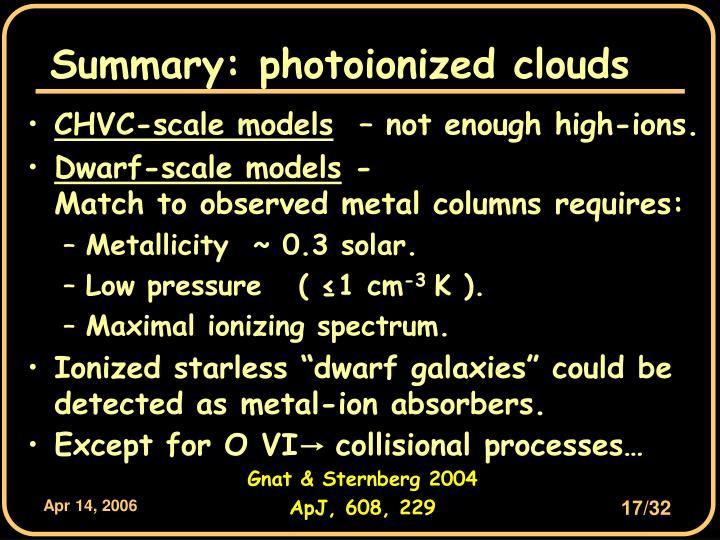 Summary: photoionized clouds