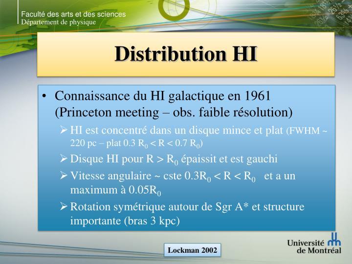 Distribution hi