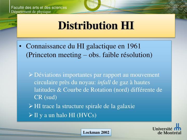 Distribution hi1