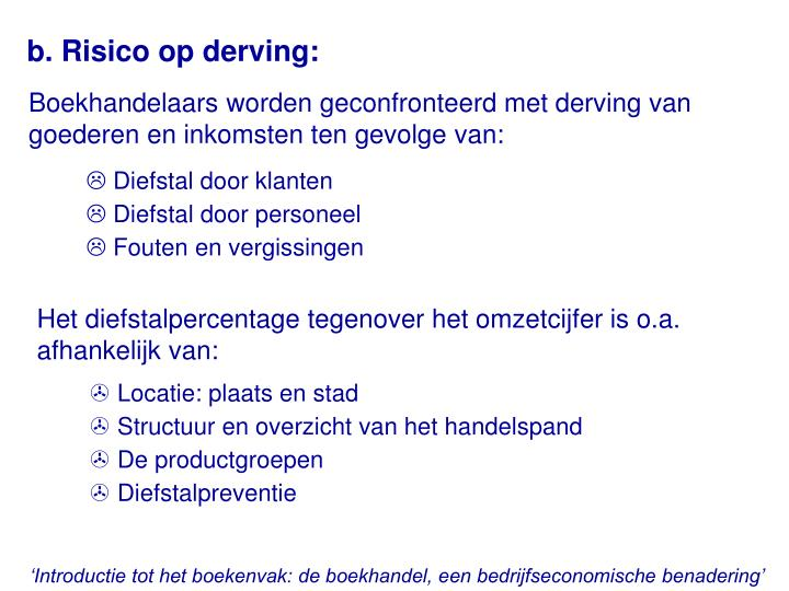 b. Risico op derving: