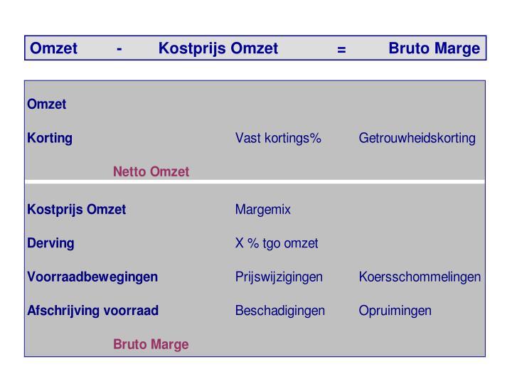 Omzet         -      Kostprijs Omzet  =Bruto Marge