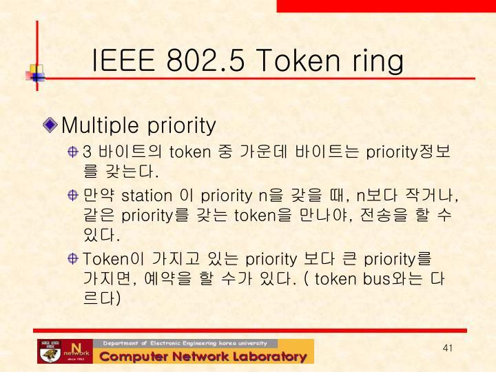 IEEE 802.5 Token ring