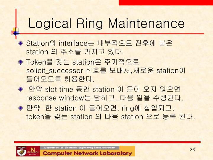 Logical Ring Maintenance