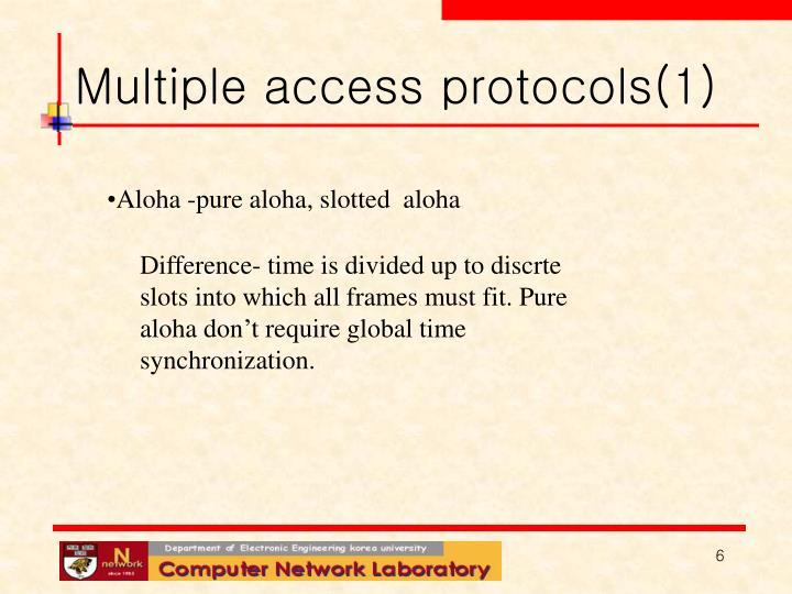 Multiple access protocols(1)