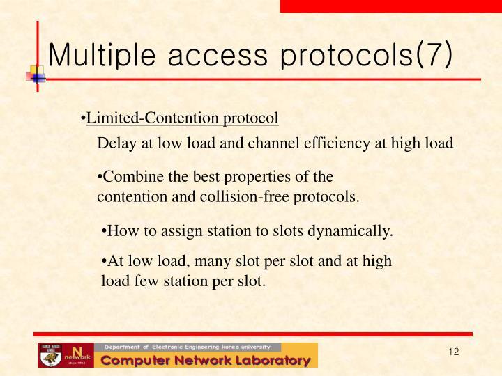 Multiple access protocols(7)