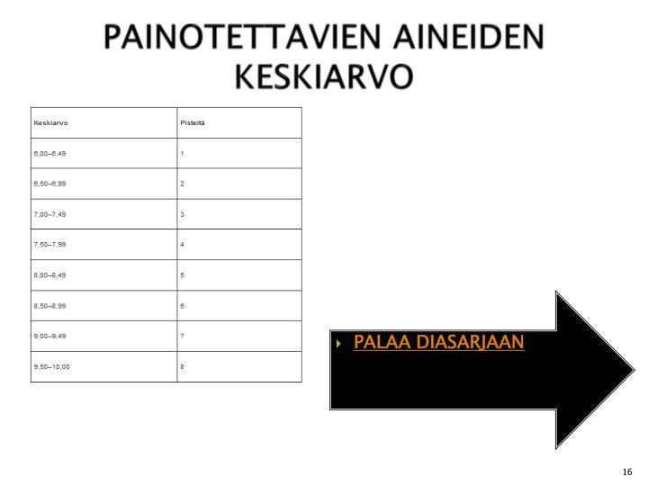 PAINOTETTAVIEN AINEIDEN KESKIARVO