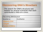 discovering dna s structure