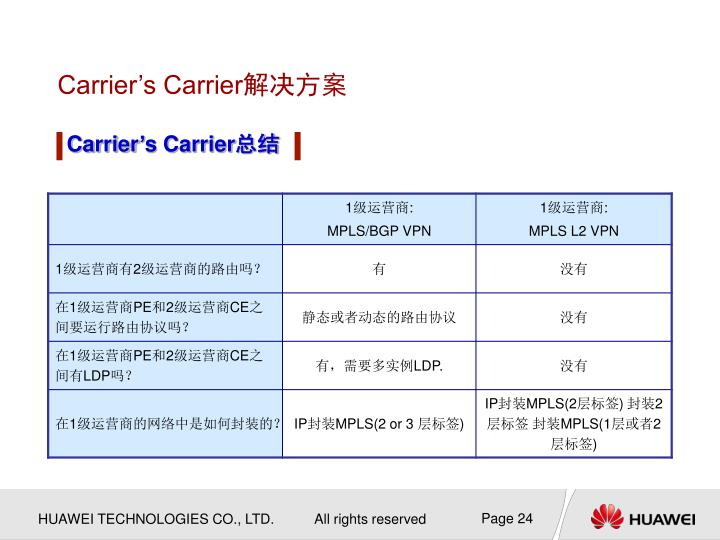 Carrier's Carrier