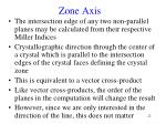 zone axis