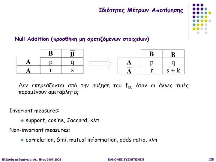 Null Addition (